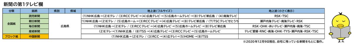 f:id:fuwafuwaame:20201209182846p:plain