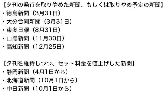 f:id:fuwafuwaame:20201210193903p:plain