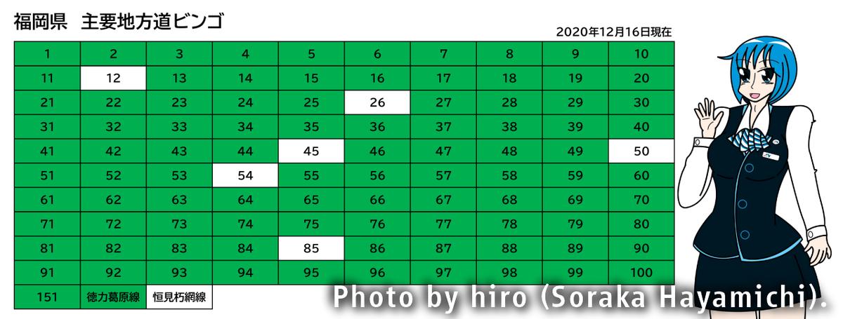 f:id:fuwafuwaame:20201216112053p:plain