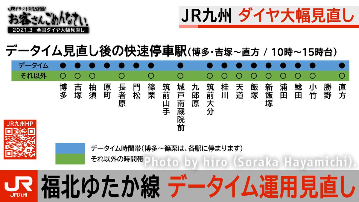 f:id:fuwafuwaame:20201218165147p:plain