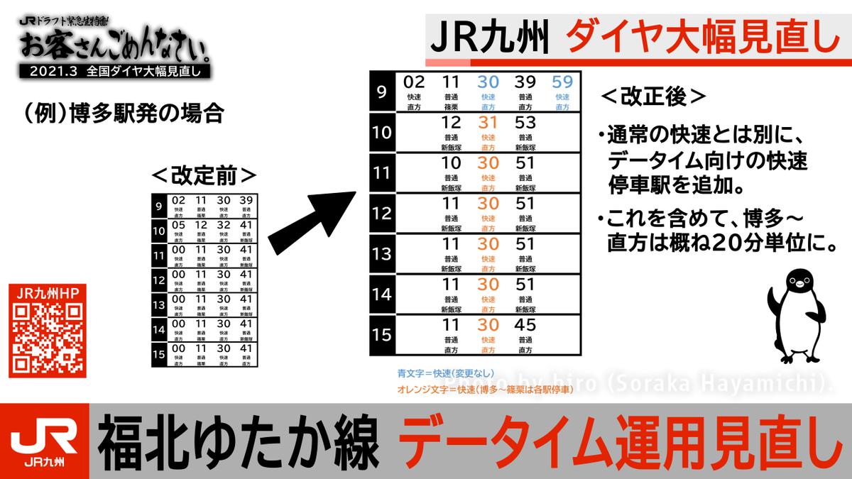 f:id:fuwafuwaame:20201218165220p:plain
