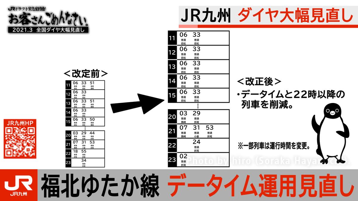 f:id:fuwafuwaame:20201218165250p:plain