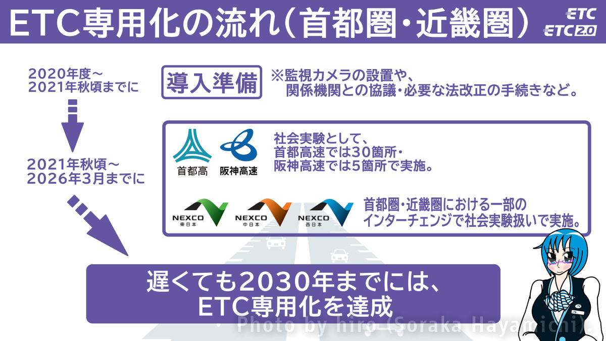 f:id:fuwafuwaame:20201219134019p:plain