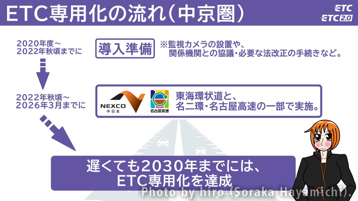 f:id:fuwafuwaame:20201219134320p:plain