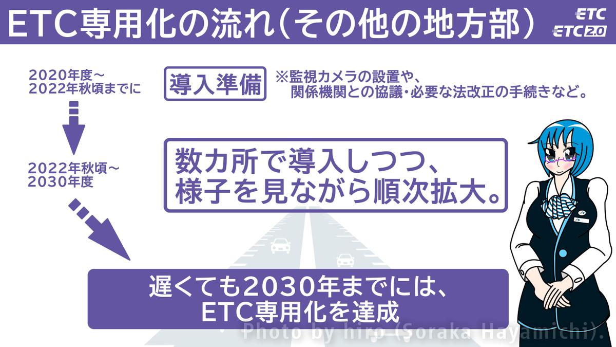 f:id:fuwafuwaame:20201219134801p:plain