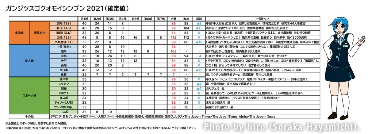 f:id:fuwafuwaame:20210104103148p:plain