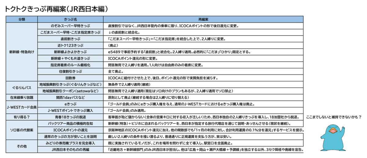 f:id:fuwafuwaame:20210218181549p:plain