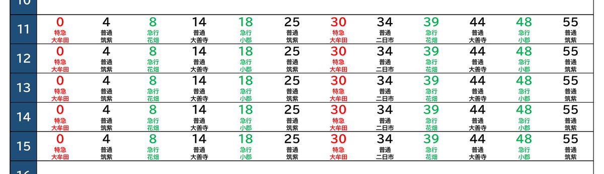 f:id:fuwafuwaame:20210219165539p:plain