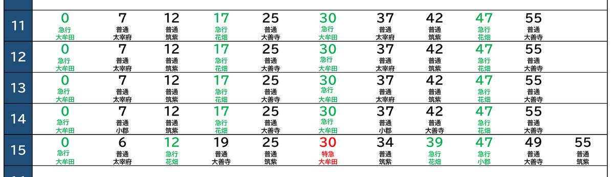 f:id:fuwafuwaame:20210219173508p:plain