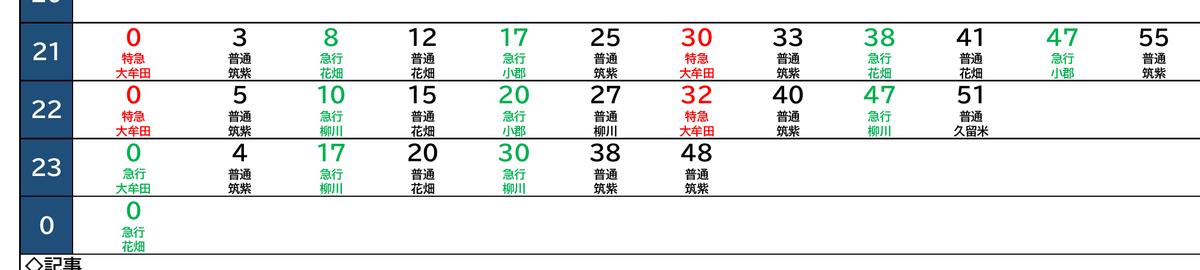 f:id:fuwafuwaame:20210219173709p:plain