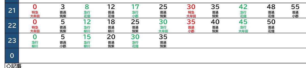 f:id:fuwafuwaame:20210219173730p:plain