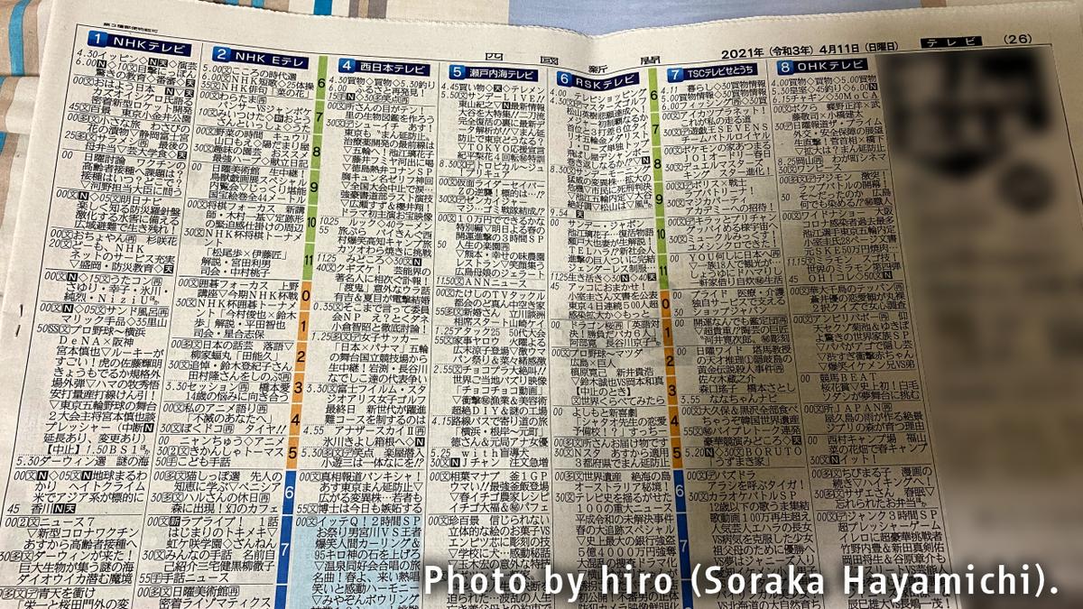 f:id:fuwafuwaame:20210417192337j:plain