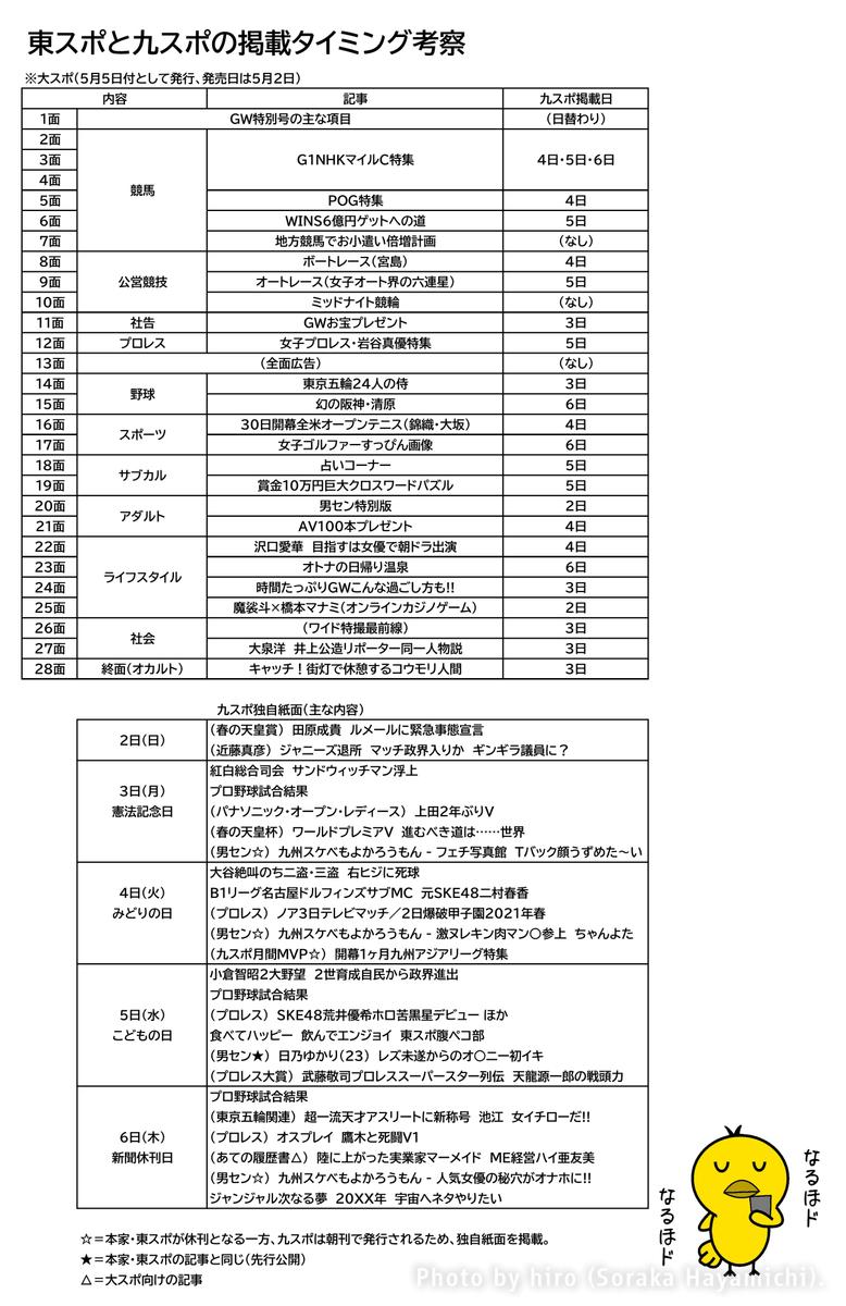 f:id:fuwafuwaame:20210514153333p:plain