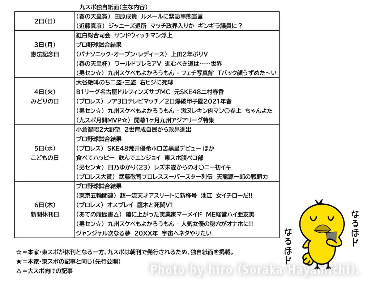 f:id:fuwafuwaame:20210514153435p:plain