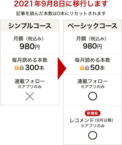 f:id:fuwafuwaame:20210610055036p:plain