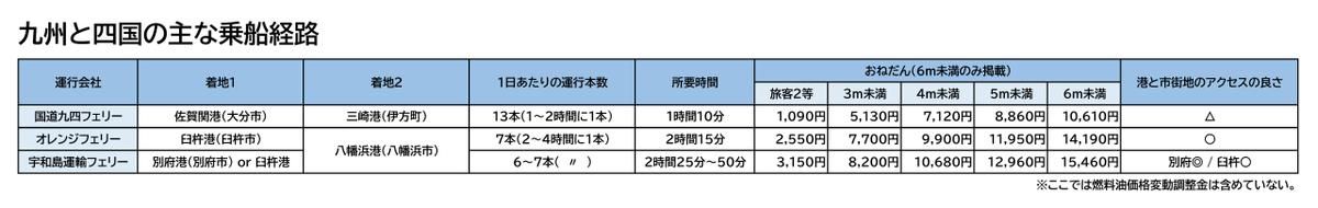 f:id:fuwafuwaame:20210717202959p:plain