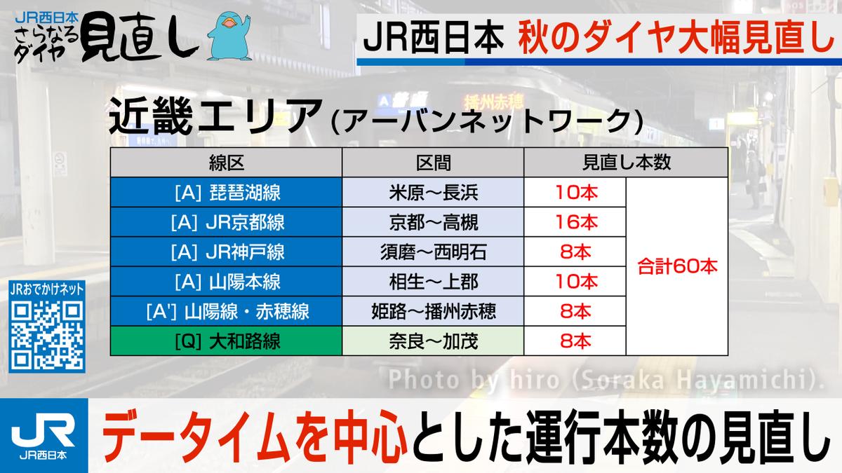 f:id:fuwafuwaame:20210817172836p:plain