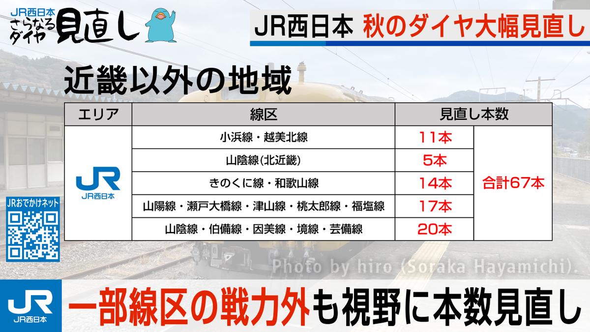 f:id:fuwafuwaame:20210817173712p:plain