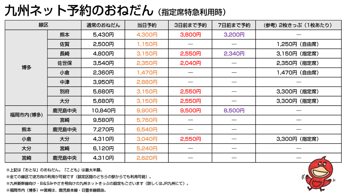 f:id:fuwafuwaame:20210826111827p:plain