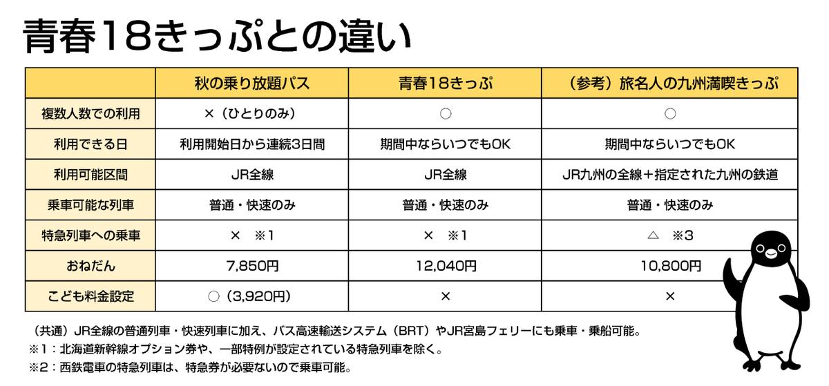 f:id:fuwafuwaame:20211006185950p:plain