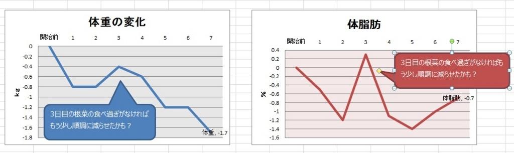 f:id:fuwafuwataro:20180220195558j:plain