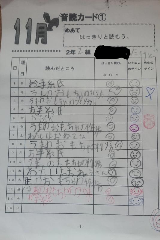 f:id:fuwafuwataro:20201114220036j:plain