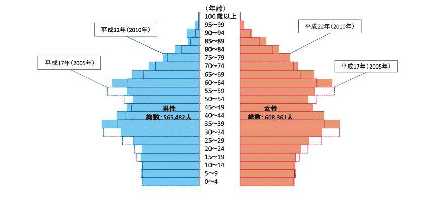 f:id:fuwakudejokyo:20141201183751j:plain