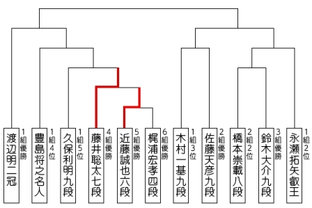f:id:fuwakudejokyo:20180419161431j:plain