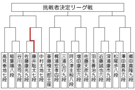 f:id:fuwakudejokyo:20180419161435j:plain