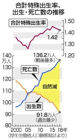 f:id:fuwakudejokyo:20190617095803j:plain