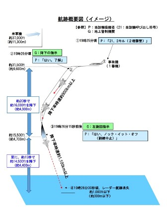 f:id:fuwakudejokyo:20190617102634j:plain