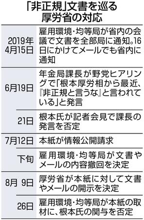 f:id:fuwakudejokyo:20190904224143j:plain