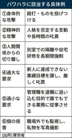 f:id:fuwakudejokyo:20191121140848j:plain