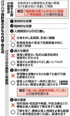 f:id:fuwakudejokyo:20191121141204j:plain