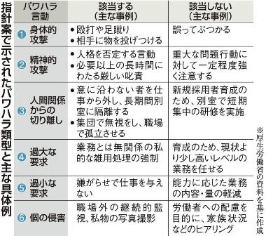 f:id:fuwakudejokyo:20191121141526j:plain