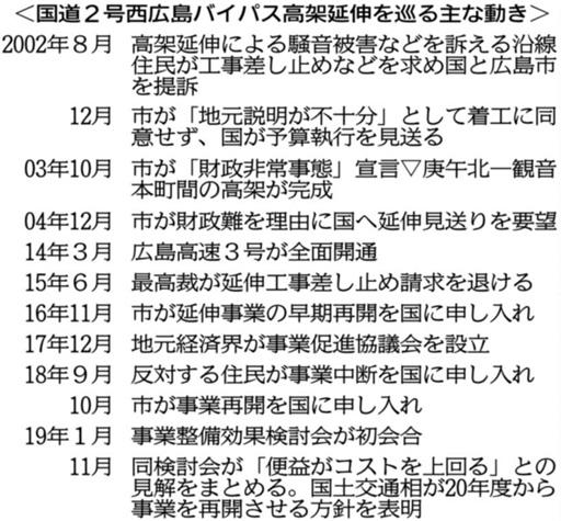 f:id:fuwakudejokyo:20191201220131j:plain