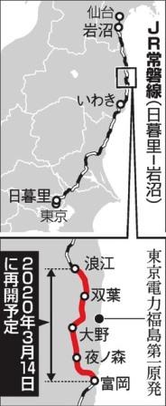 f:id:fuwakudejokyo:20191218231647j:plain