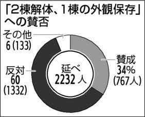 f:id:fuwakudejokyo:20200123112659j:plain