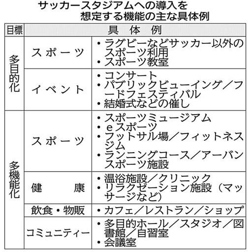 f:id:fuwakudejokyo:20200201233933j:plain