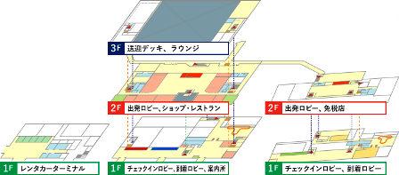 f:id:fuwakudejokyo:20200203205814p:plain