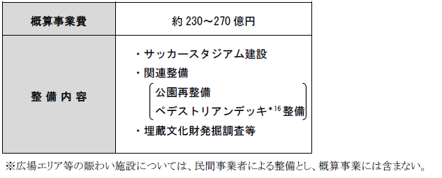 f:id:fuwakudejokyo:20200208214629p:plain