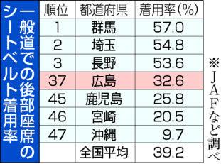 f:id:fuwakudejokyo:20200208231051j:plain