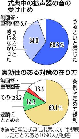 f:id:fuwakudejokyo:20200214224217j:plain