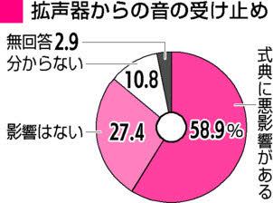 f:id:fuwakudejokyo:20200214231015j:plain