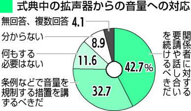 f:id:fuwakudejokyo:20200214231032j:plain