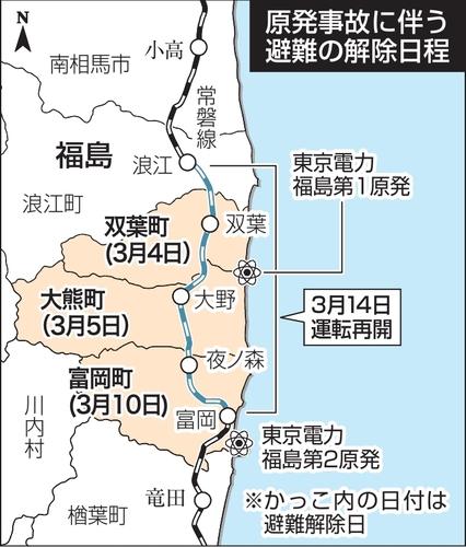 f:id:fuwakudejokyo:20200219165810j:plain