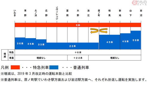 f:id:fuwakudejokyo:20200219181049j:plain
