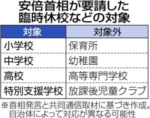 f:id:fuwakudejokyo:20200228114925j:plain