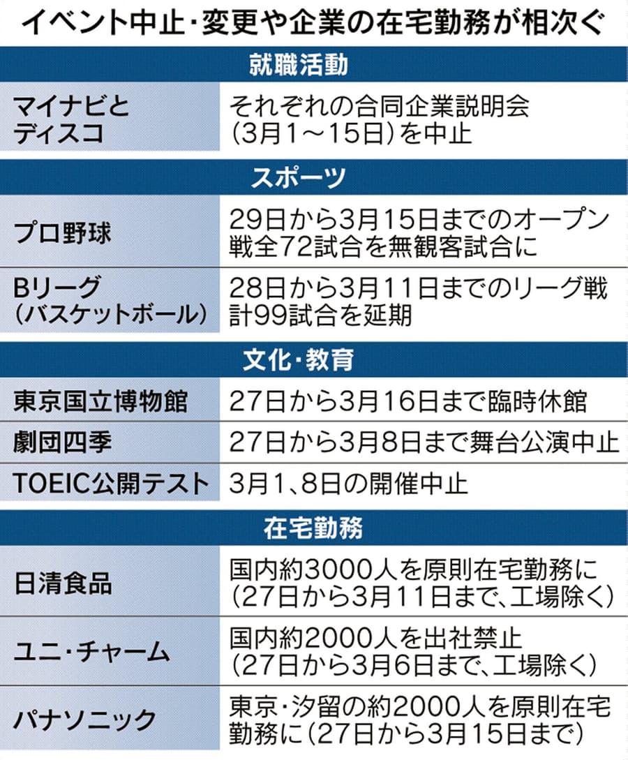 f:id:fuwakudejokyo:20200228115609j:plain