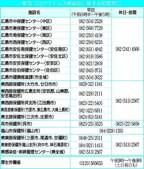 f:id:fuwakudejokyo:20200307203628j:plain